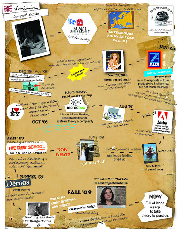 Amazing Resume: Collage